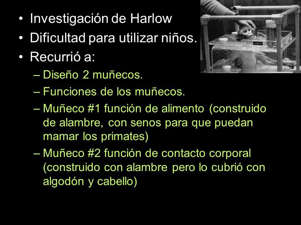 Investigación de Harlow Dificultad para utilizar niños. Recurrió a:
