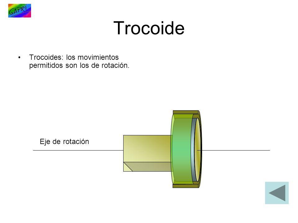 Trocoide Trocoides: los movimientos permitidos son los de rotación.