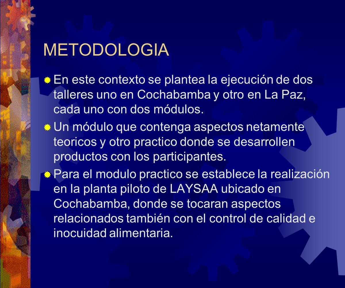 METODOLOGIA En este contexto se plantea la ejecución de dos talleres uno en Cochabamba y otro en La Paz, cada uno con dos módulos.