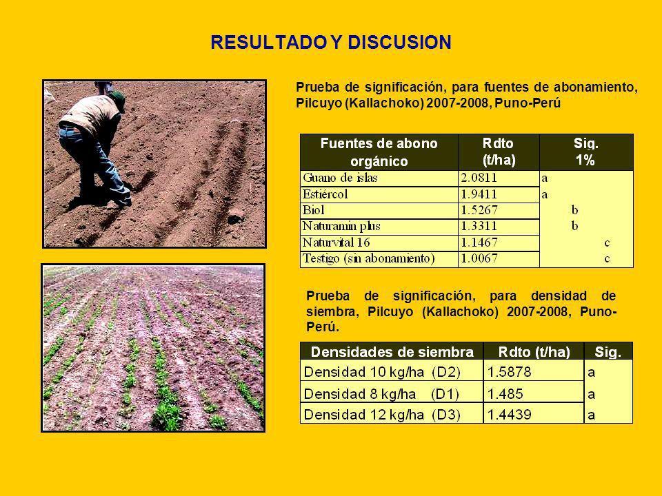 RESULTADO Y DISCUSION Prueba de significación, para fuentes de abonamiento, Pilcuyo (Kallachoko) 2007-2008, Puno-Perú.