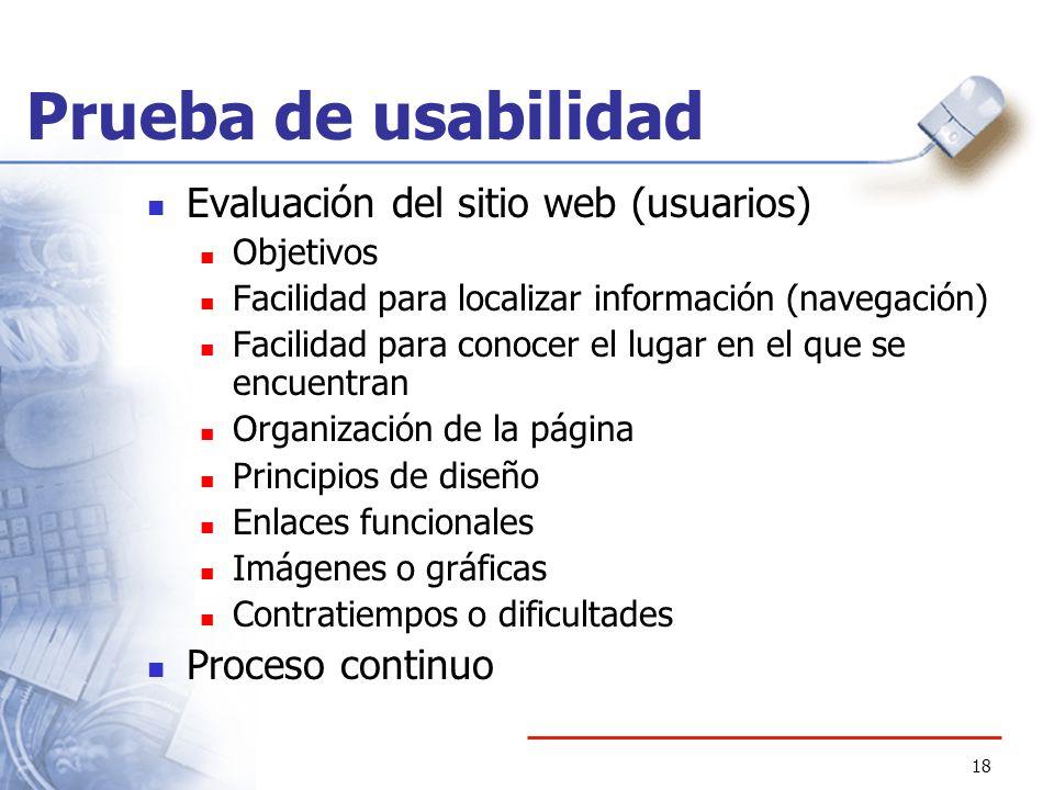 Prueba de usabilidad Evaluación del sitio web (usuarios)