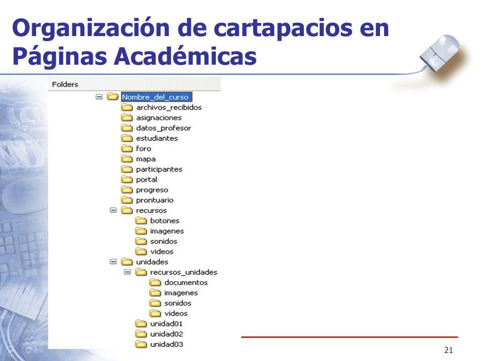 Organización de cartapacios en Páginas Académicas