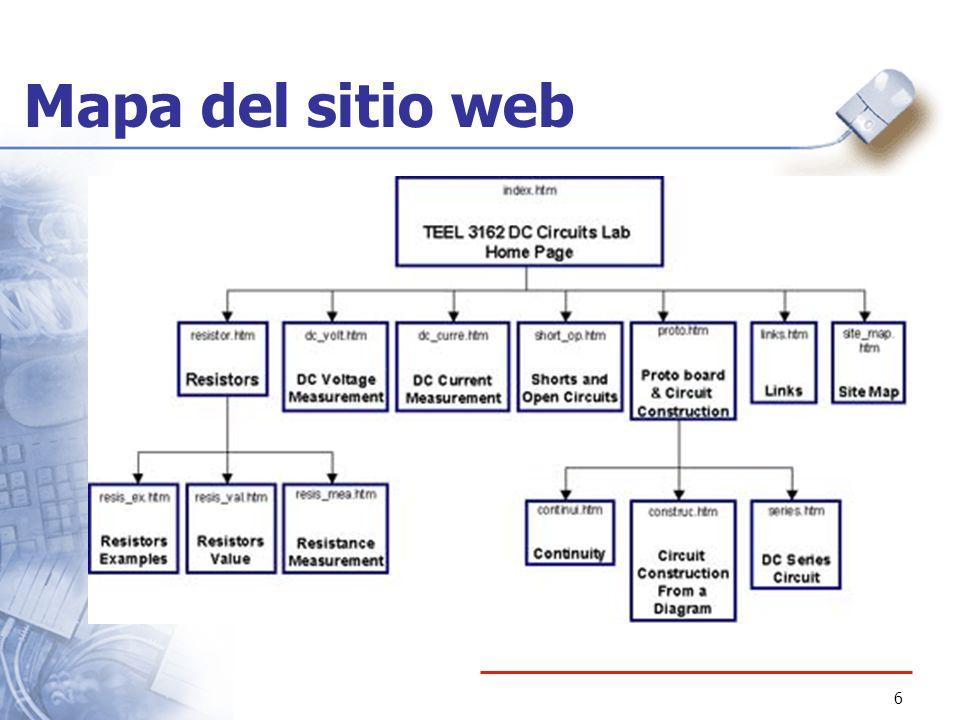 Mapa del sitio web
