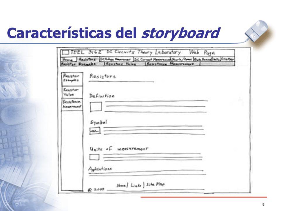 Características del storyboard