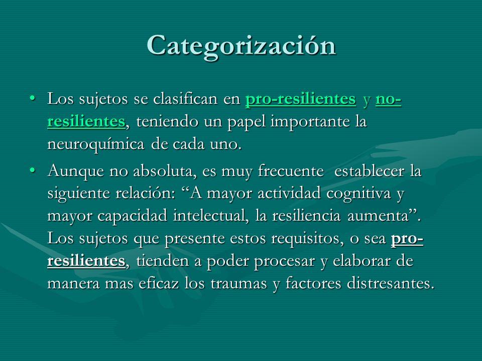 Categorización Los sujetos se clasifican en pro-resilientes y no-resilientes, teniendo un papel importante la neuroquímica de cada uno.