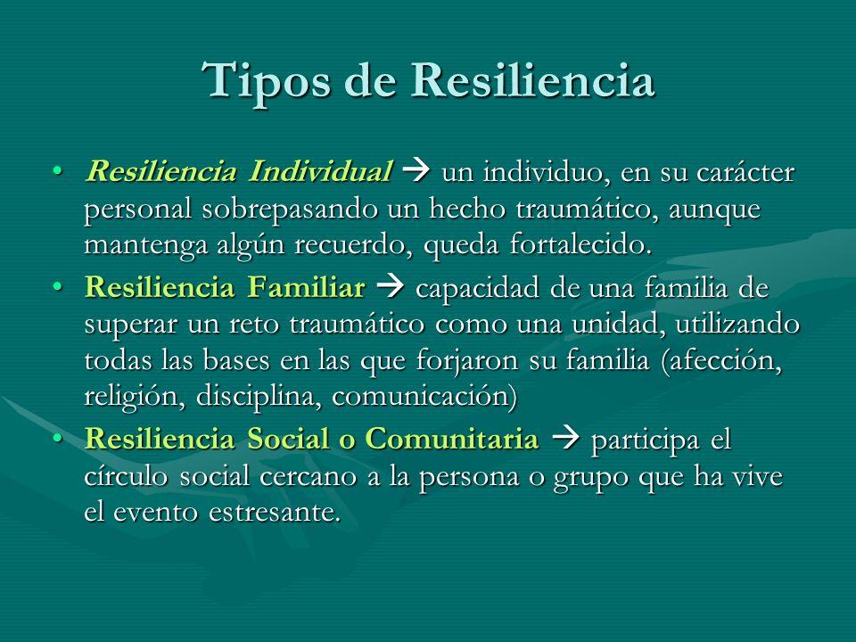 Tipos de Resiliencia