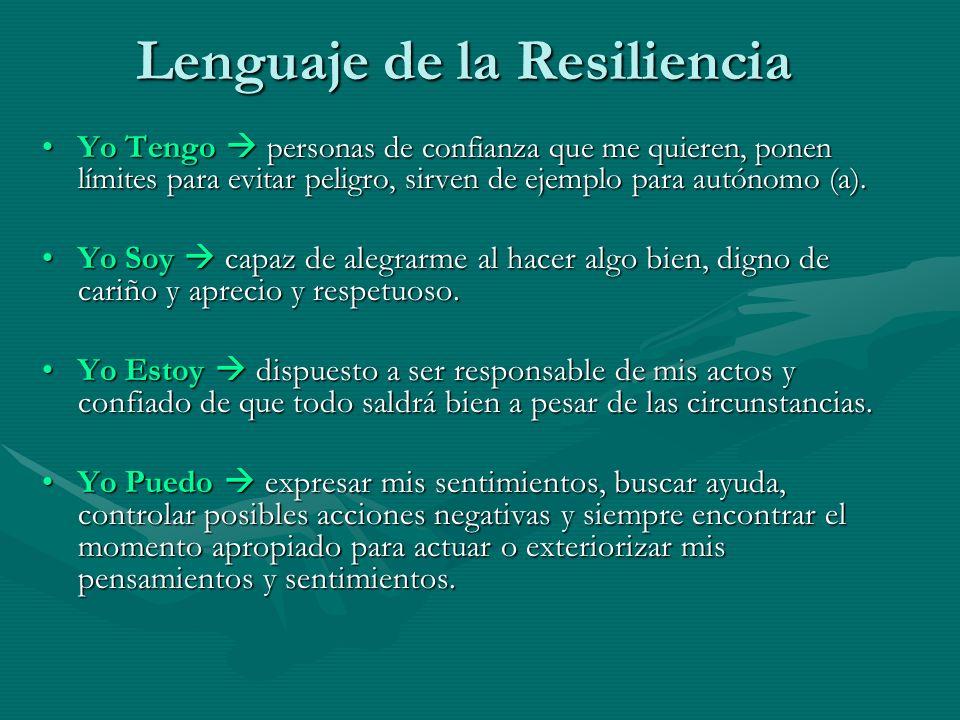 Lenguaje de la Resiliencia