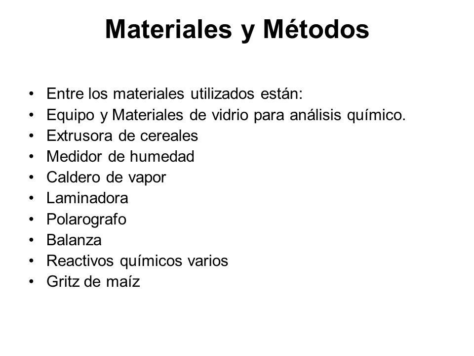 Materiales y Métodos Entre los materiales utilizados están: