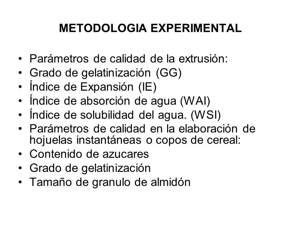 METODOLOGIA EXPERIMENTAL