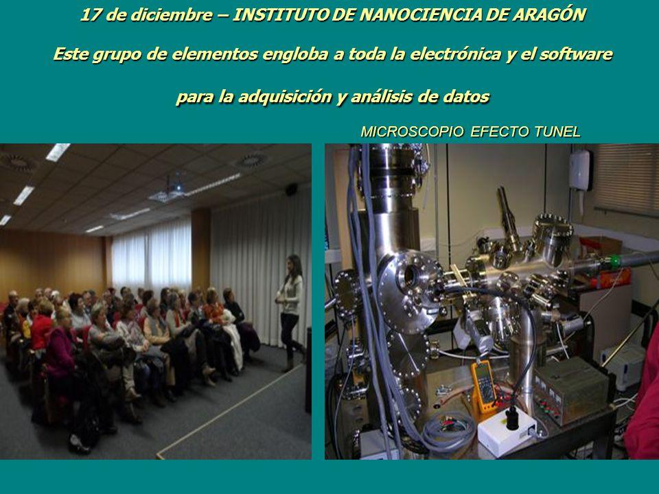17 de diciembre – INSTITUTO DE NANOCIENCIA DE ARAGÓN Este grupo de elementos engloba a toda la electrónica y el software para la adquisición y análisis de datos
