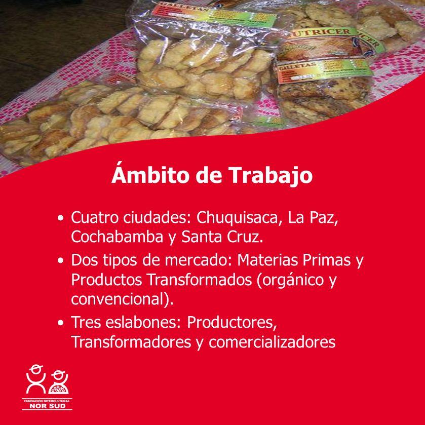 Ámbito de Trabajo Cuatro ciudades: Chuquisaca, La Paz, Cochabamba y Santa Cruz.