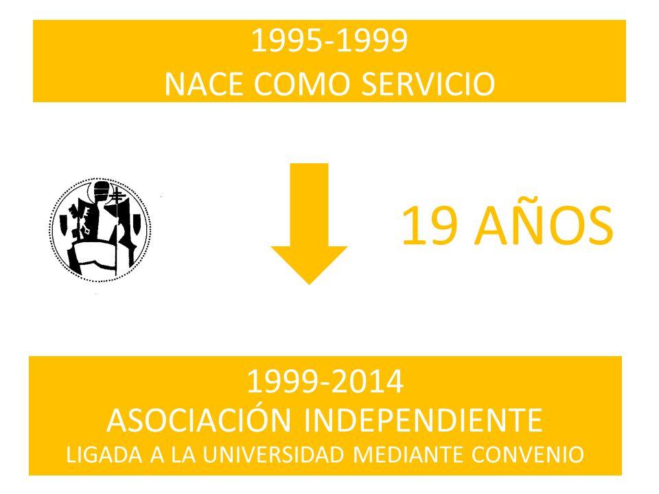 19 AÑOS 1995-1999 NACE COMO SERVICIO
