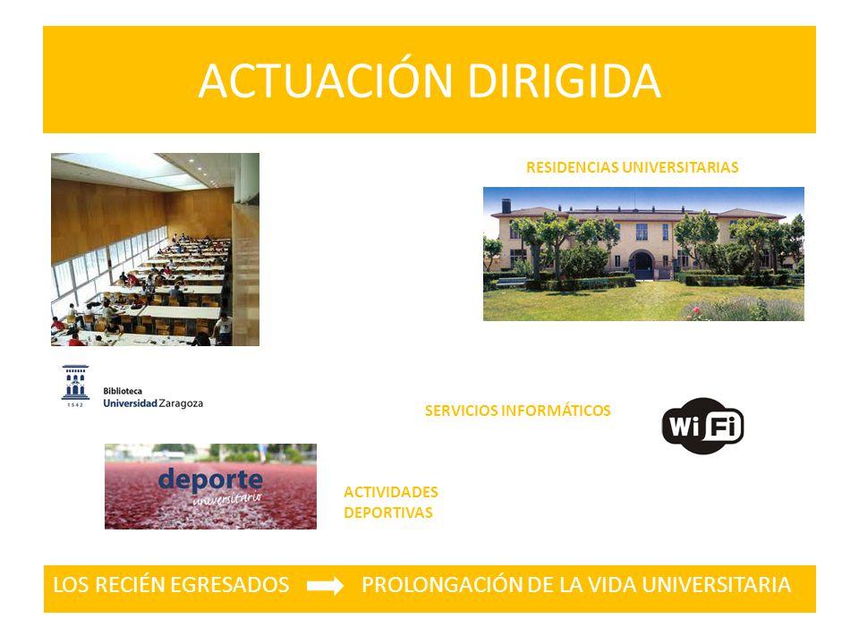 ACTUACIÓN DIRIGIDA RESIDENCIAS UNIVERSITARIAS. SERVICIOS INFORMÁTICOS. ACTIVIDADES DEPORTIVAS.