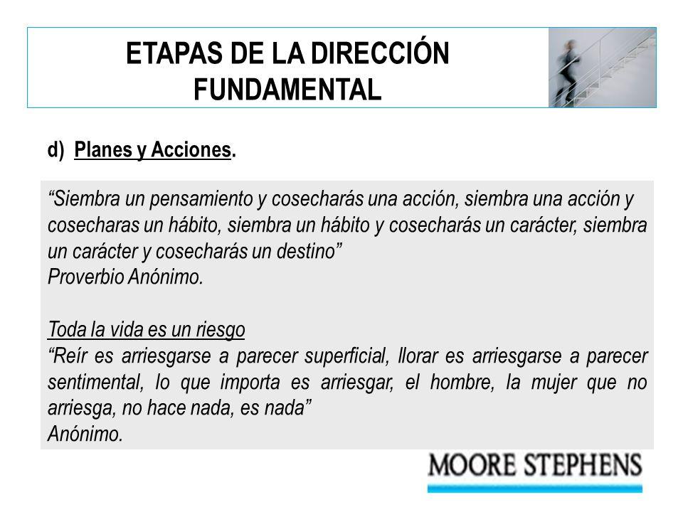 ETAPAS DE LA DIRECCIÓN FUNDAMENTAL