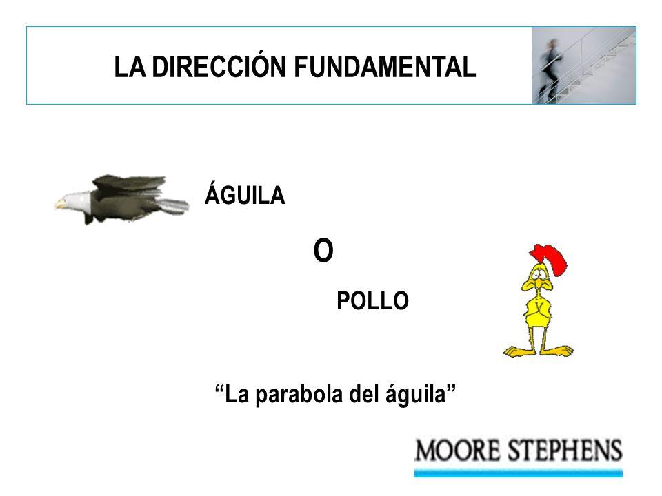 La parabola del águila