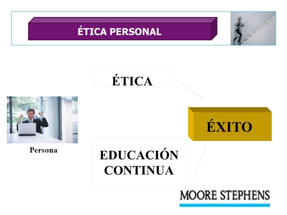 ÉTICA PERSONAL ÉTICA ÉXITO Persona EDUCACIÓN CONTINUA