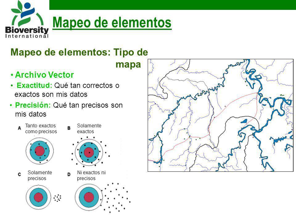 Mapeo de elementos Mapeo de elementos: Tipo de mapa Archivo Vector