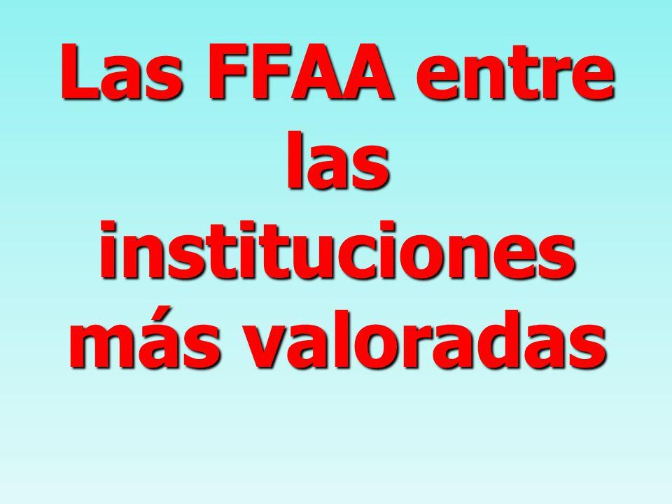 Las FFAA entre las instituciones más valoradas