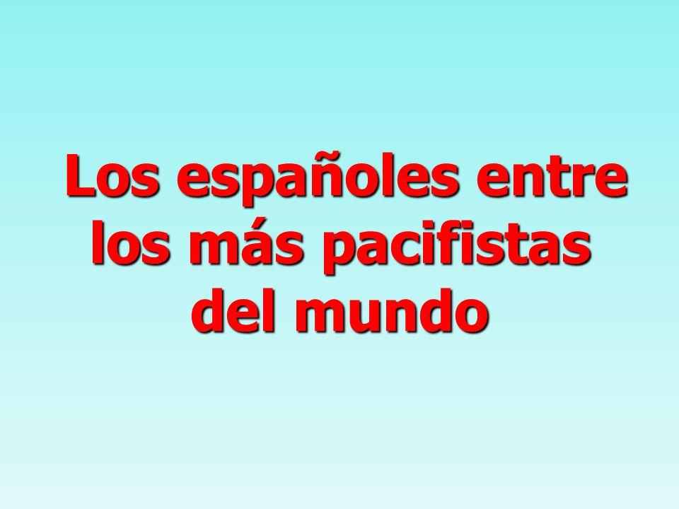 Los españoles entre los más pacifistas del mundo