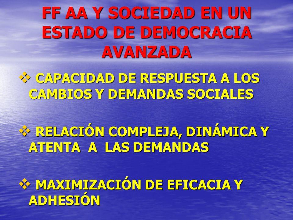 FF AA Y SOCIEDAD EN UN ESTADO DE DEMOCRACIA AVANZADA