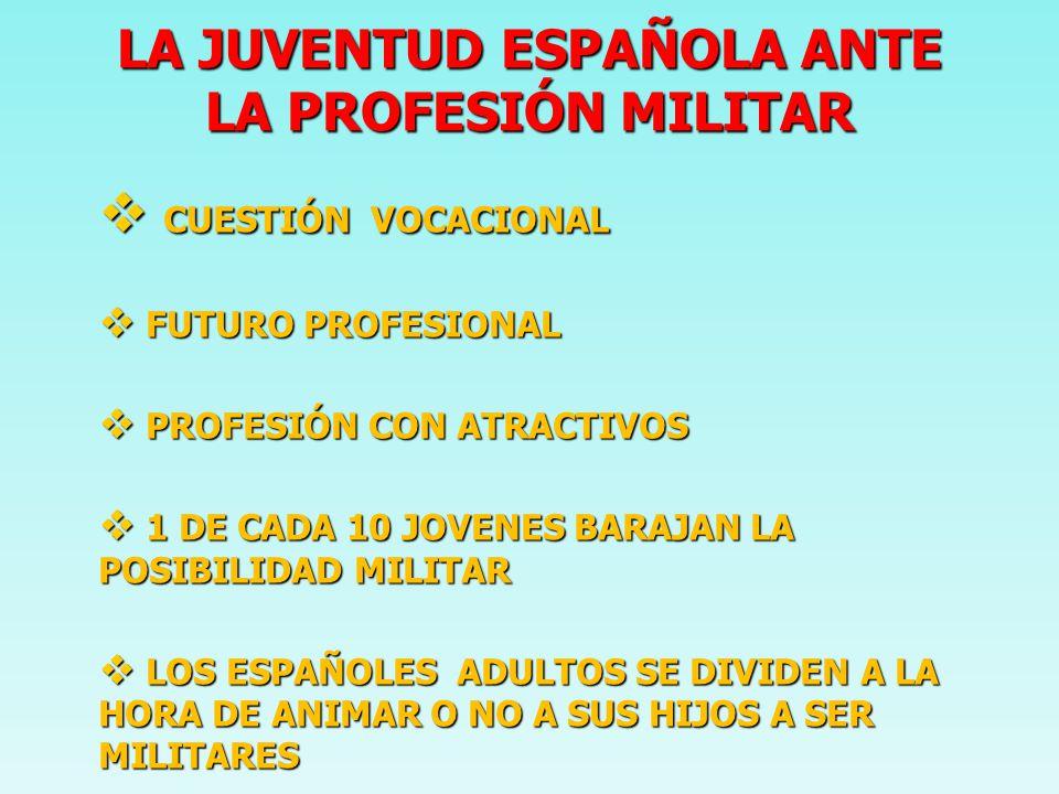 LA JUVENTUD ESPAÑOLA ANTE LA PROFESIÓN MILITAR