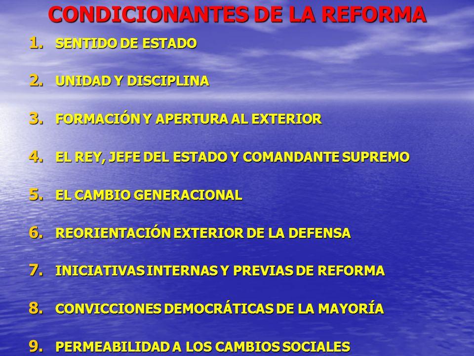 CONDICIONANTES DE LA REFORMA