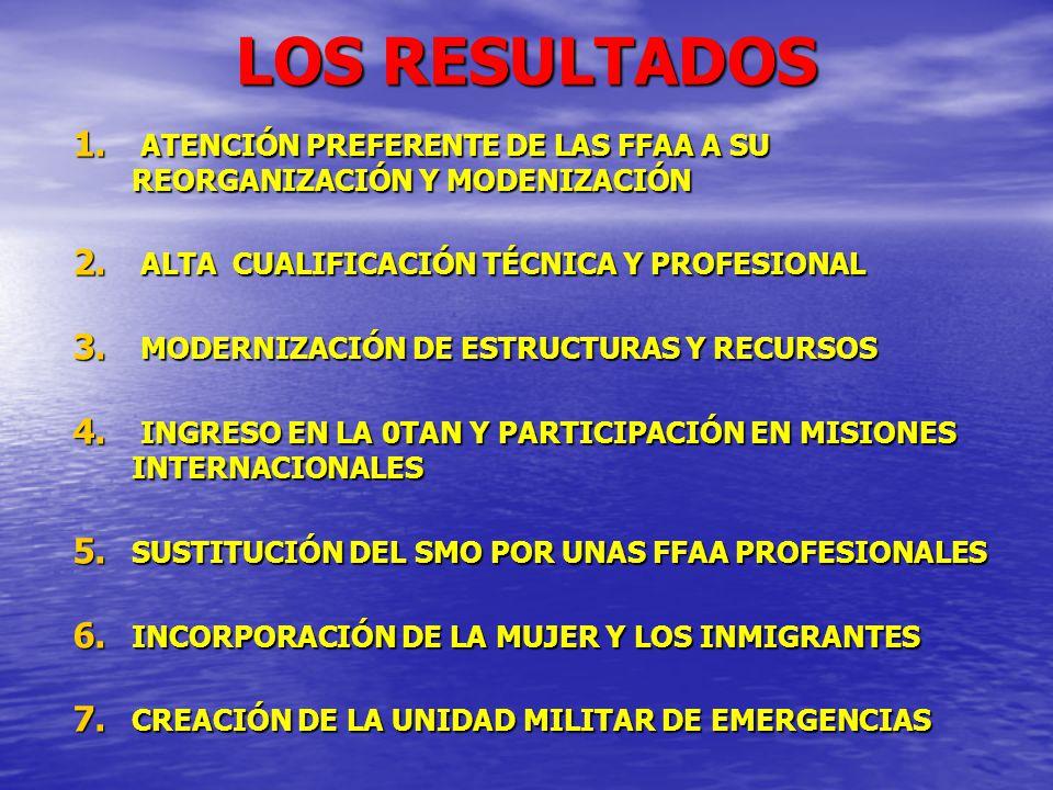 LOS RESULTADOS ATENCIÓN PREFERENTE DE LAS FFAA A SU REORGANIZACIÓN Y MODENIZACIÓN. ALTA CUALIFICACIÓN TÉCNICA Y PROFESIONAL.