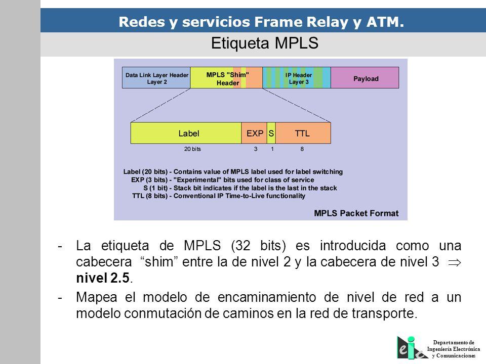 Etiqueta MPLS La etiqueta de MPLS (32 bits) es introducida como una cabecera shim entre la de nivel 2 y la cabecera de nivel 3  nivel 2.5.
