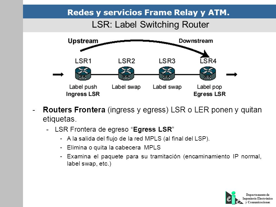 LSR: Label Switching Router