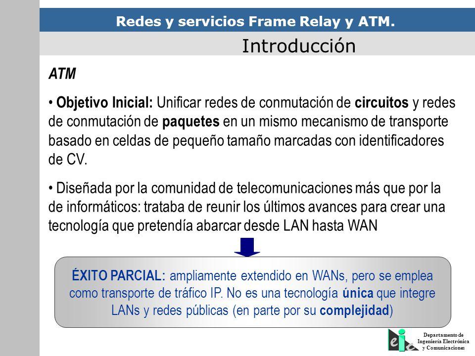 Introducción ATM.