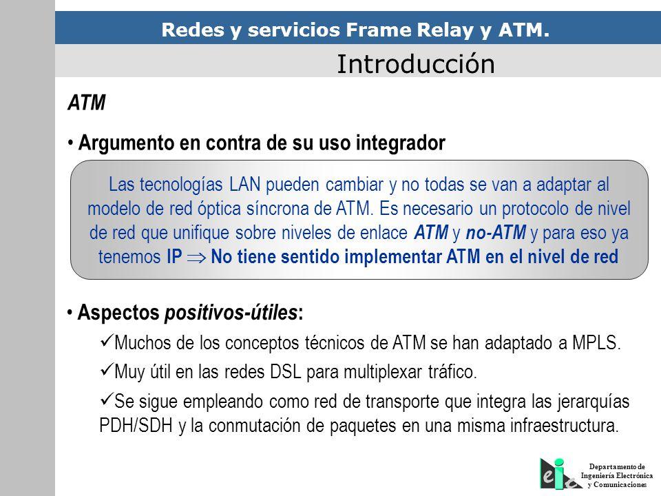 Introducción ATM Argumento en contra de su uso integrador