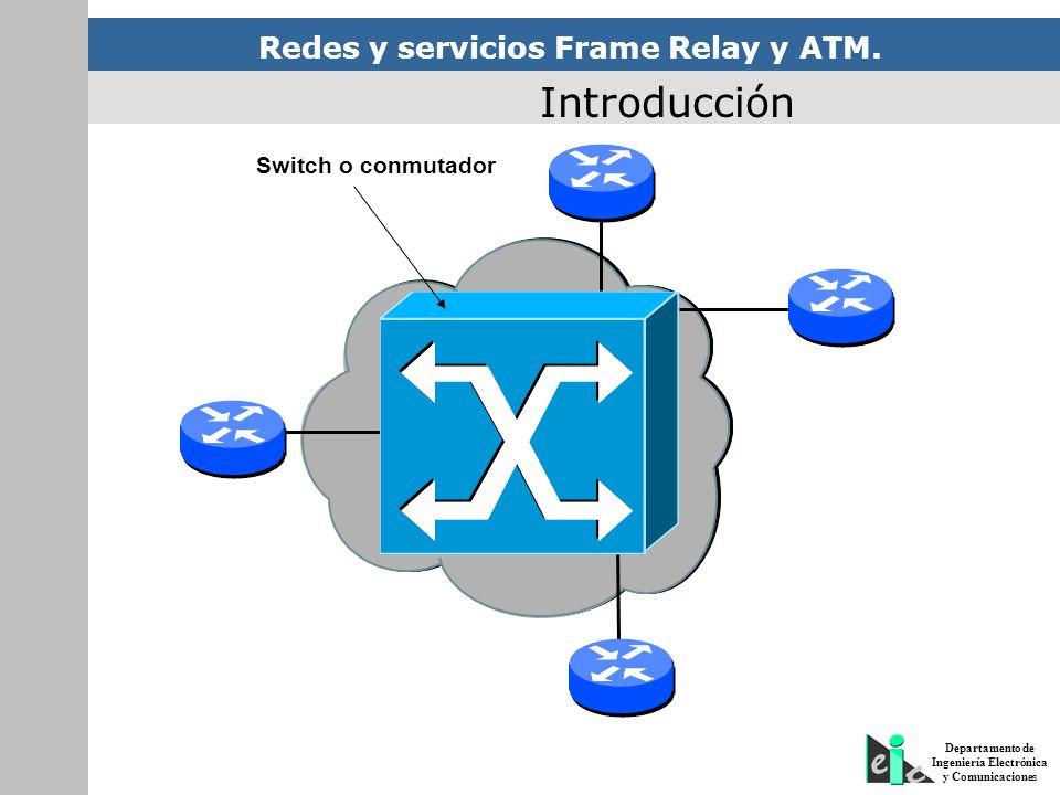 Introducción Switch o conmutador Red de Transporte