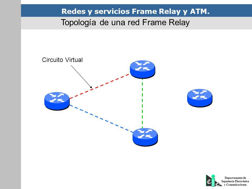 Topología de una red Frame Relay