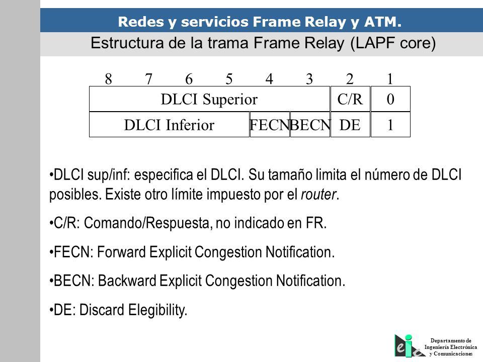 Estructura de la trama Frame Relay (LAPF core)