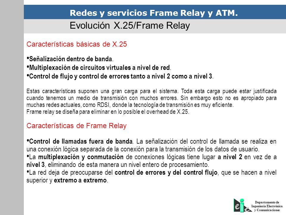 Evolución X.25/Frame Relay