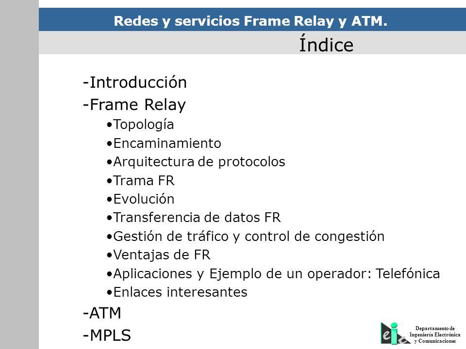 Índice -Introducción -Frame Relay -ATM -MPLS Topología Encaminamiento