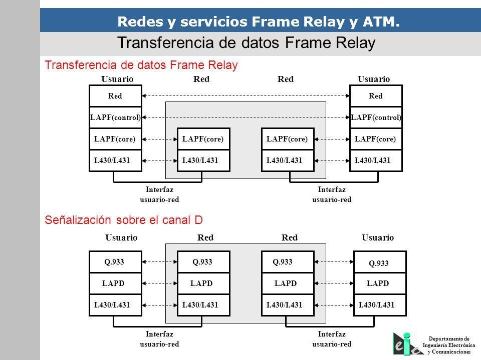 Transferencia de datos Frame Relay