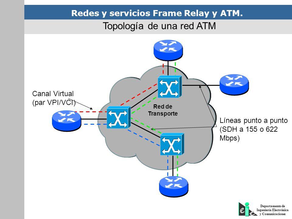 Topología de una red ATM