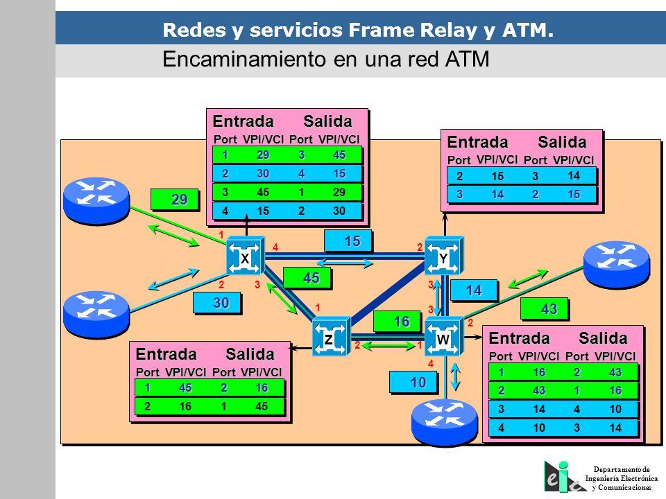 Encaminamiento en una red ATM