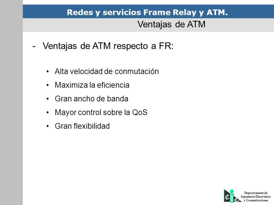 Ventajas de ATM respecto a FR: