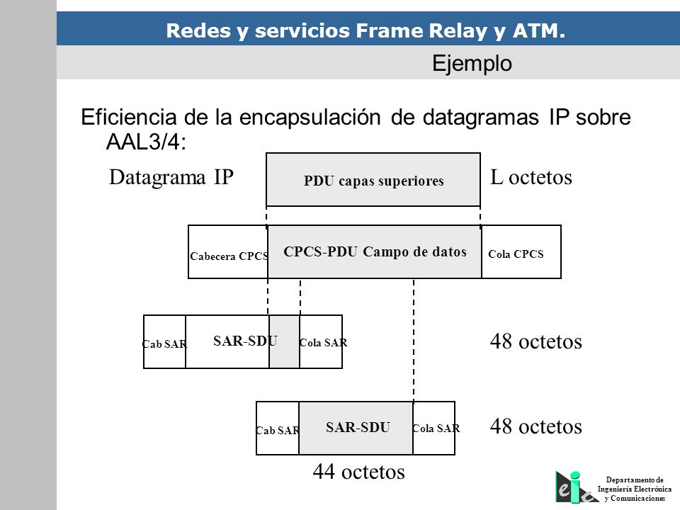 CPCS-PDU Campo de datos