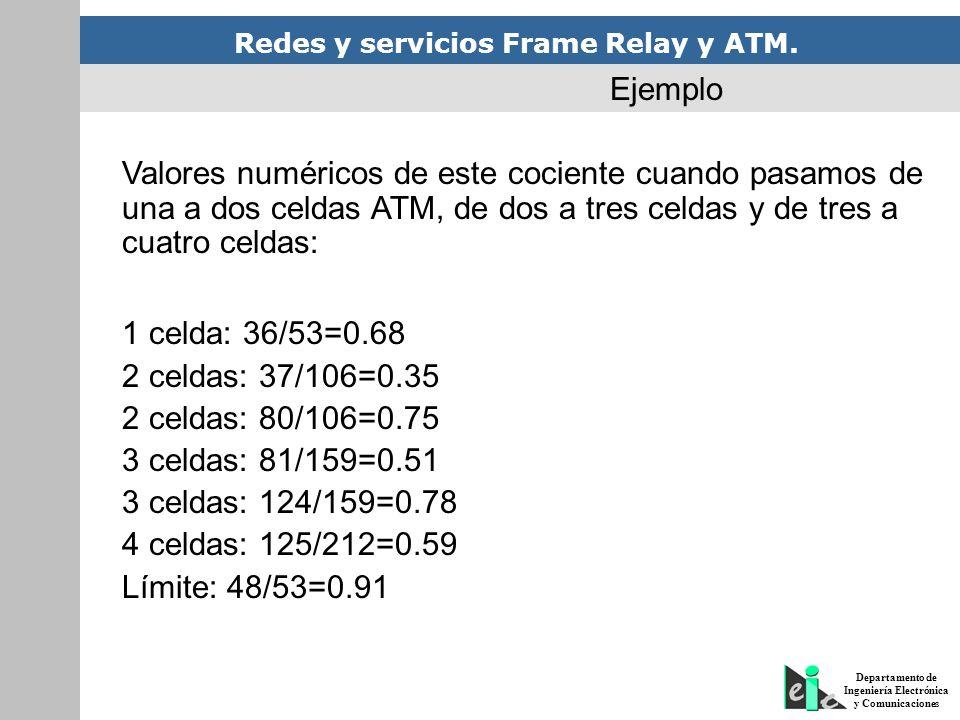 Ejemplo Valores numéricos de este cociente cuando pasamos de una a dos celdas ATM, de dos a tres celdas y de tres a cuatro celdas: