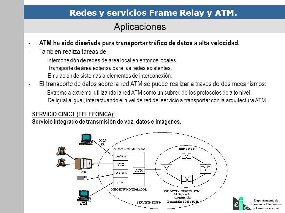 Aplicaciones ATM ha sido diseñada para transportar tráfico de datos a alta velocidad. También realiza tareas de: