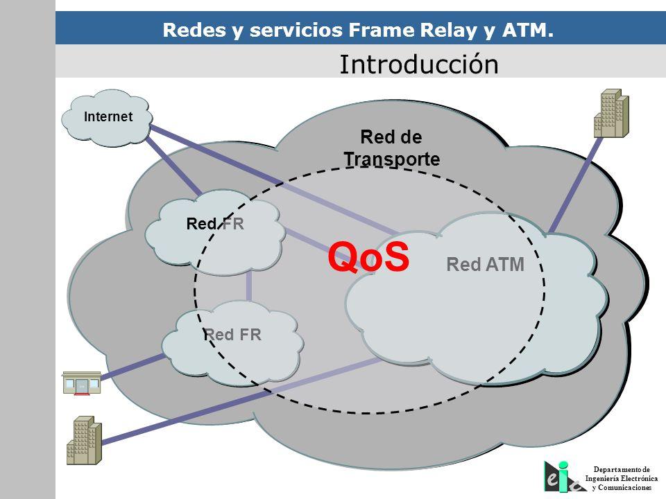 Introducción Internet Red de Transporte QoS Red FR Red ATM Red FR