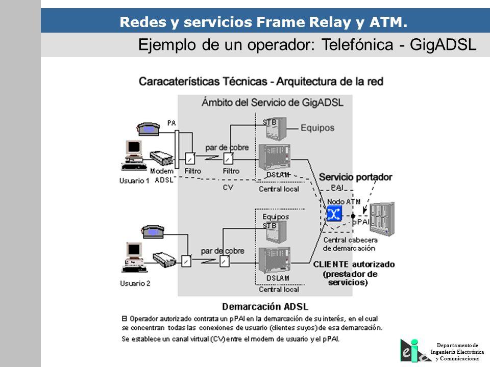 Ejemplo de un operador: Telefónica - GigADSL