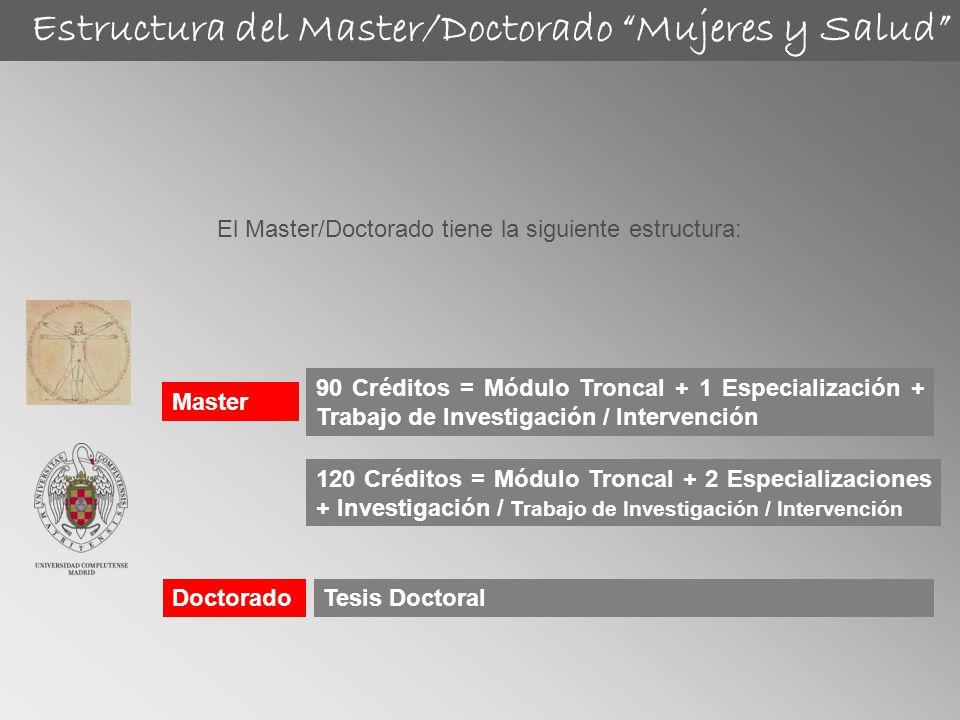 Estructura del Master/Doctorado Mujeres y Salud