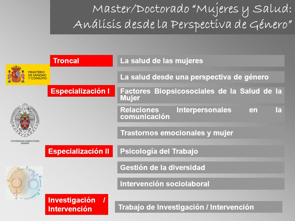 Master/Doctorado Mujeres y Salud: Análisis desde la Perspectiva de Género
