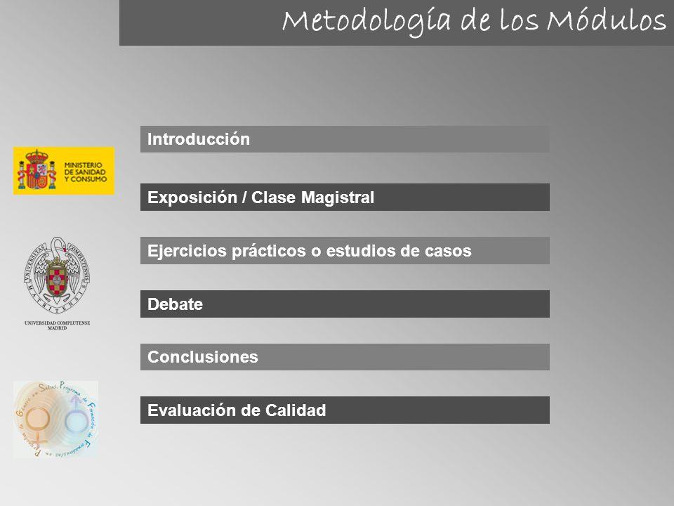 Metodología de los Módulos