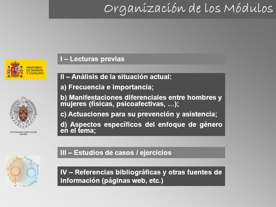 Organización de los Módulos