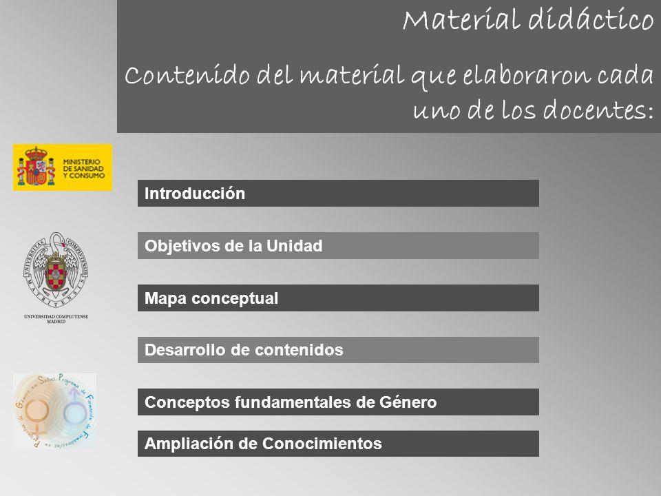 Material didáctico Contenido del material que elaboraron cada uno de los docentes: Introducción. Objetivos de la Unidad.